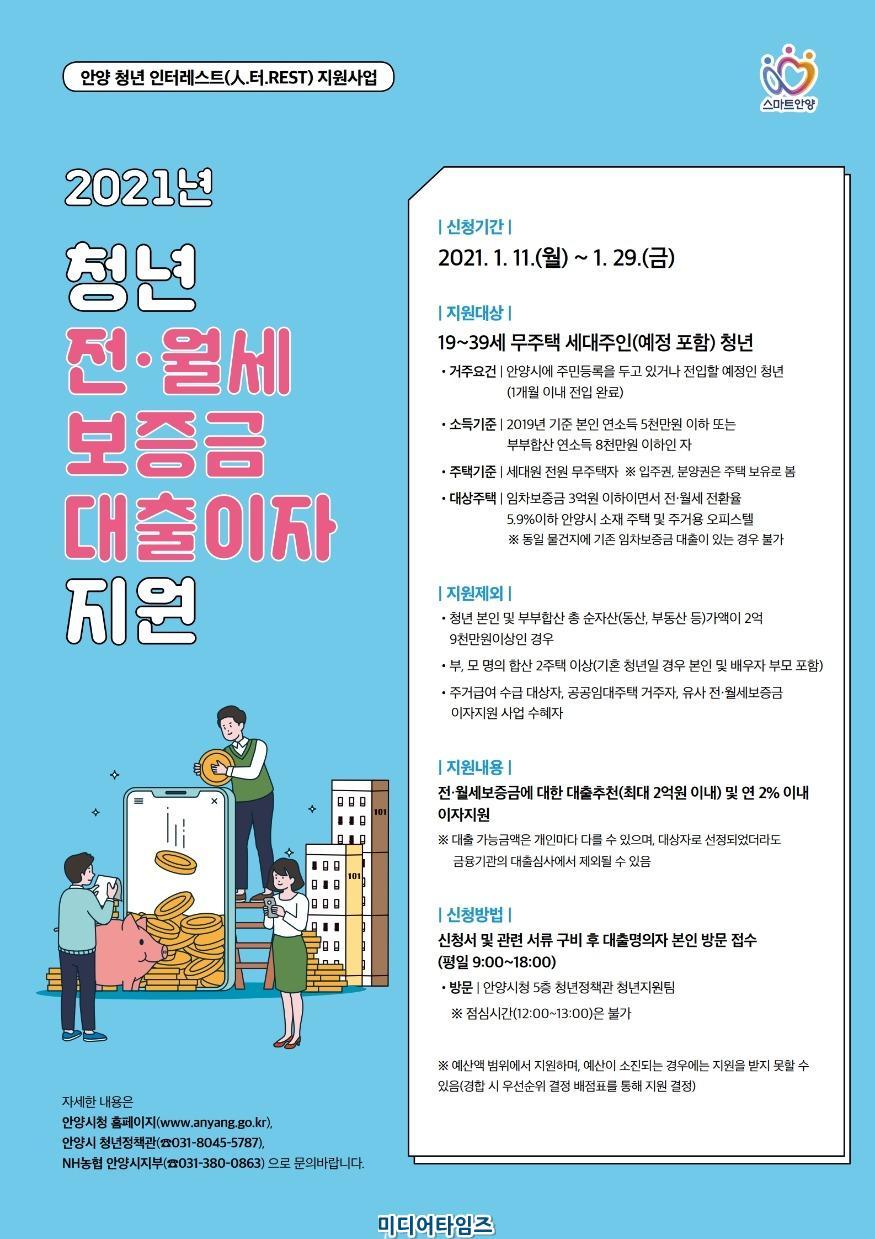 2021 청년 인터레스트 지원사업 포스터.jpg