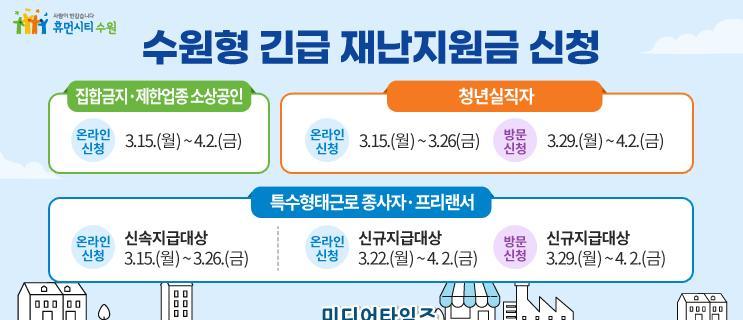 """염태영 수원시장 """"수원형 긴급 재난지원금 15일부터 신청"""".jpg"""